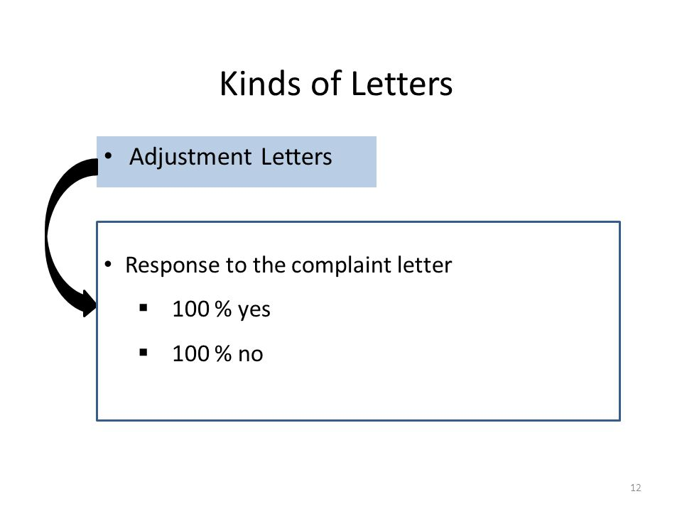 Kinds of Letters Adjustment Letters Response to the complaint letter