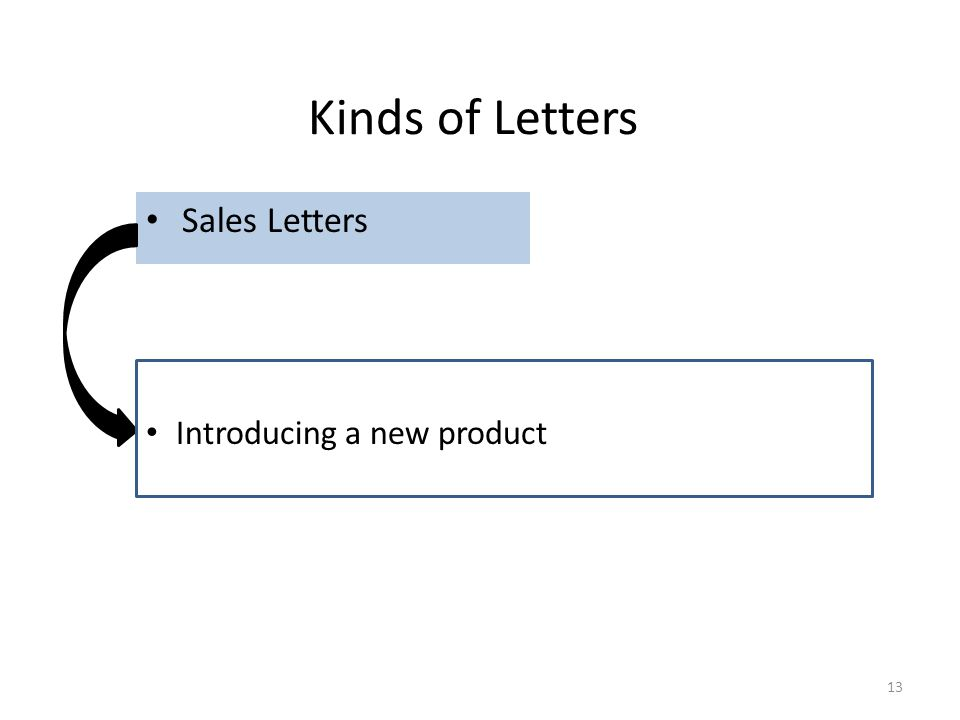 Kinds of Letters Sales Letters Introducing a new product