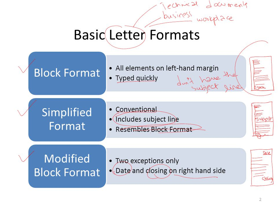 Basic Letter Formats Block Format All elements on left-hand margin