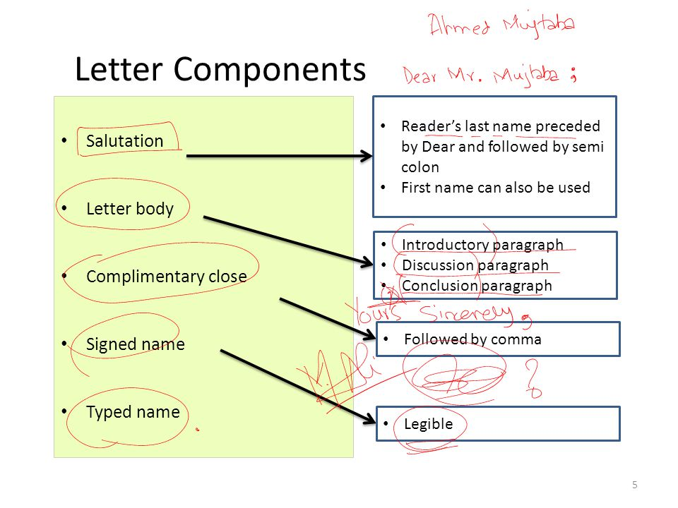 Letter Components Salutation Letter body Complimentary close