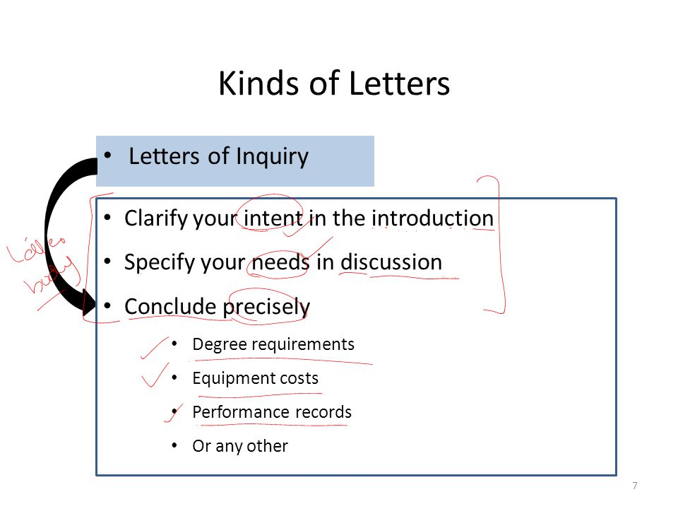 Kinds of Letters Letters of Inquiry