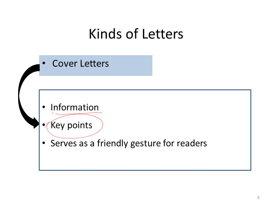 Kinds of Letters Cover Letters Information Key points