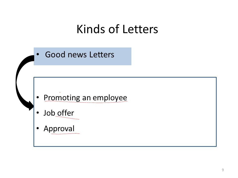 kinds of letters good news letters promoting an employee job offer