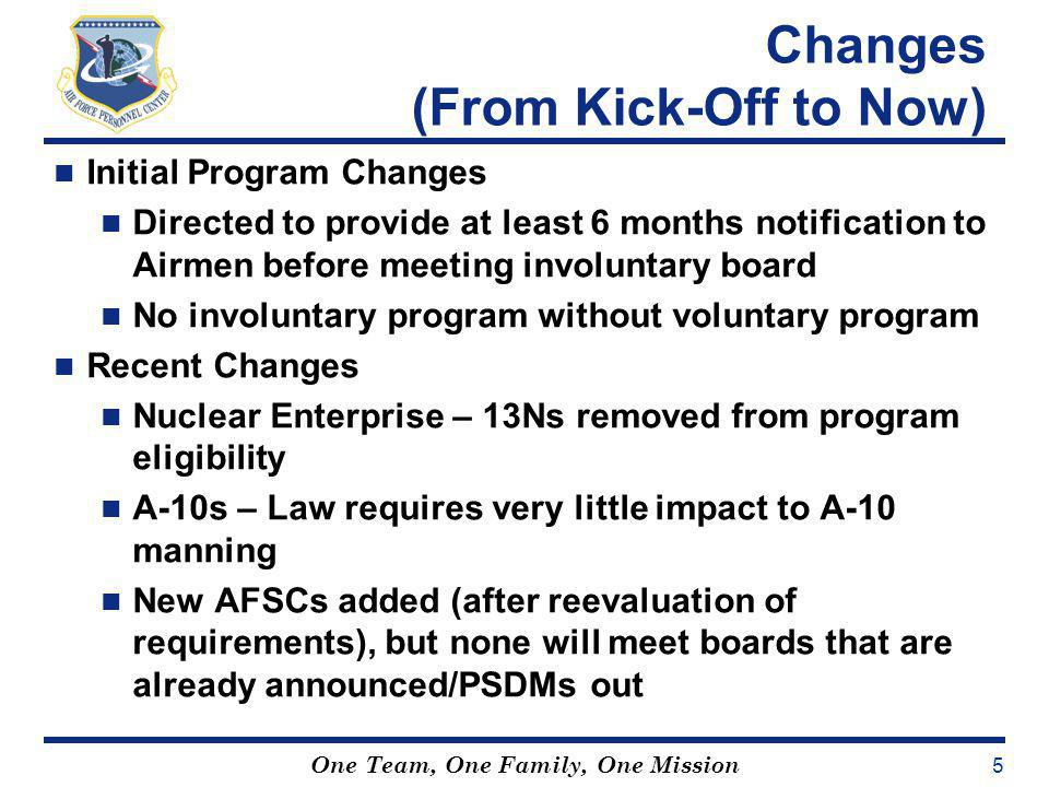 Changes (From Kick-Off to Now)