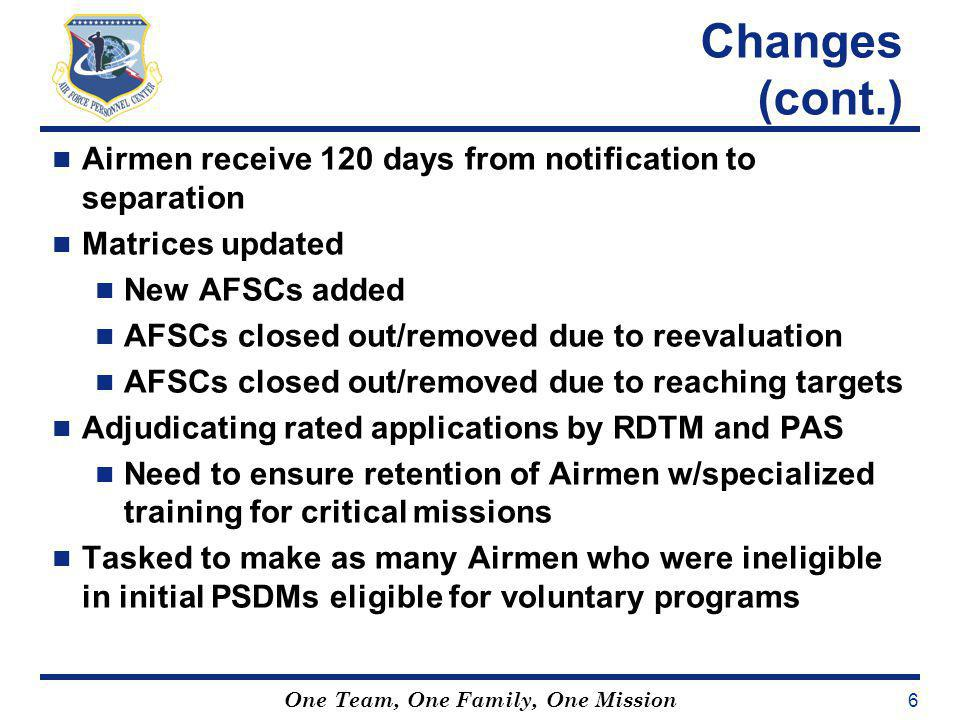 Changes (cont.) Airmen receive 120 days from notification to separation. Matrices updated. New AFSCs added.