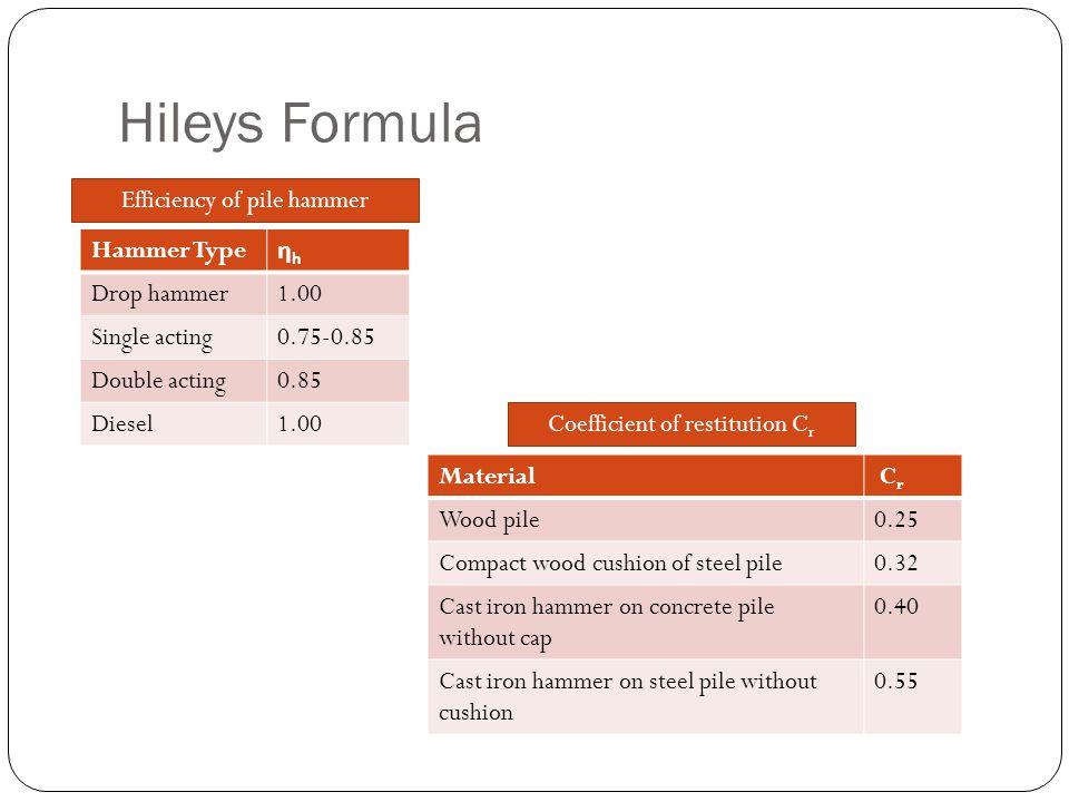Hileys Formula Efficiency of pile hammer Hammer Type ηh Drop hammer