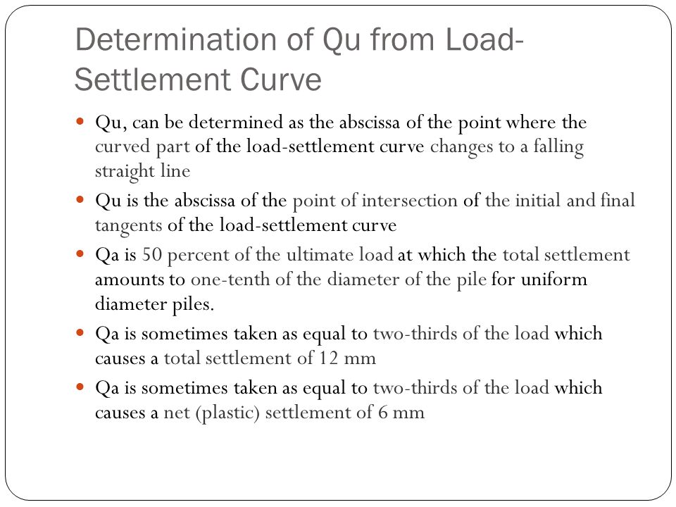 Determination of Qu from Load-Settlement Curve