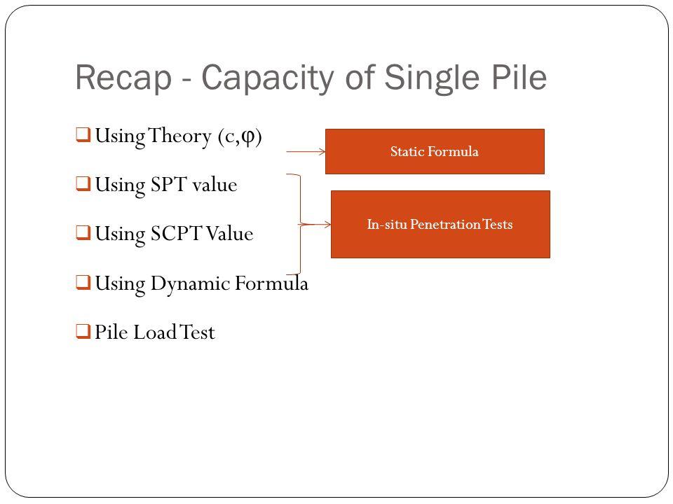 Recap - Capacity of Single Pile