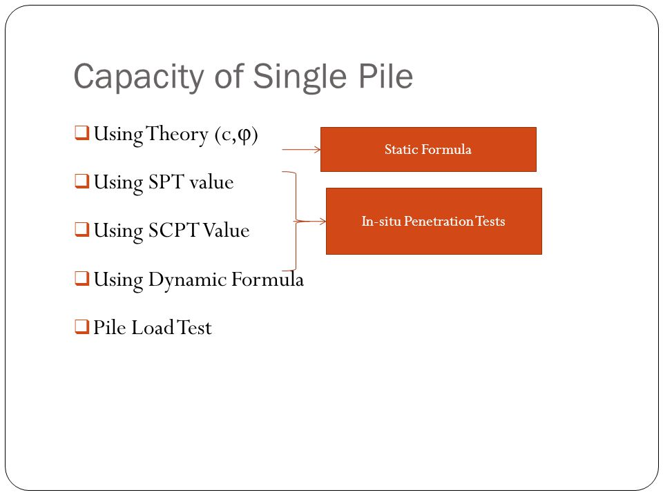 Capacity of Single Pile