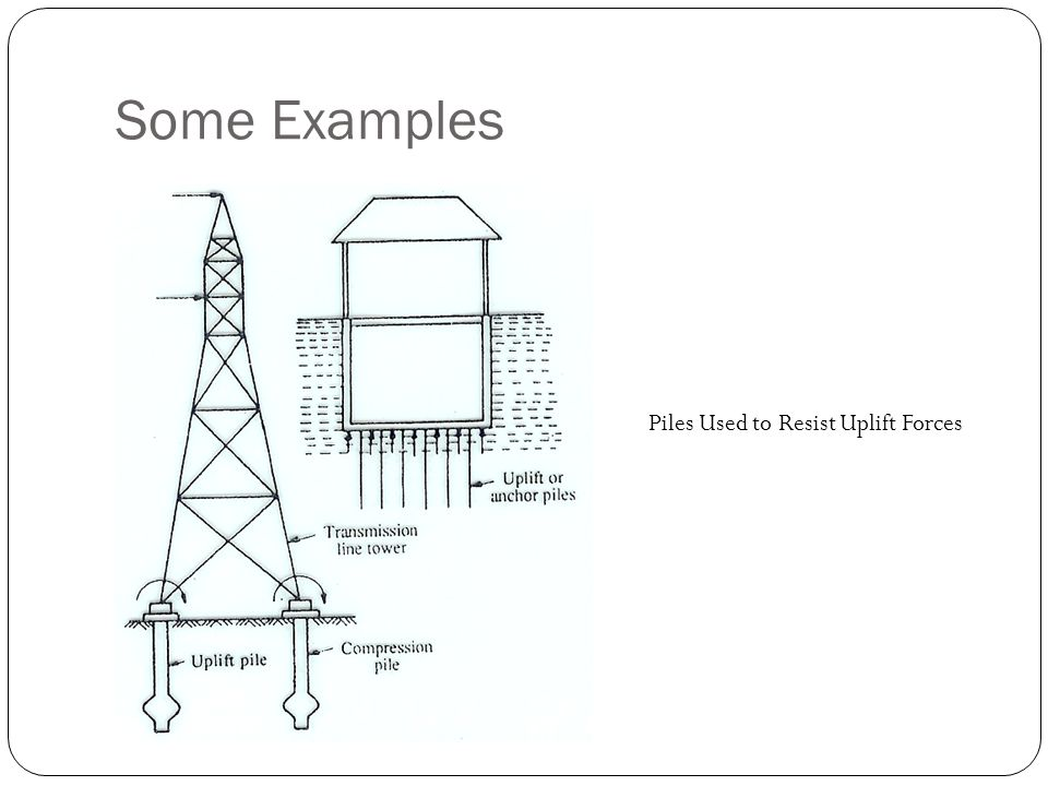 Some Examples Piles Used to Resist Uplift Forces