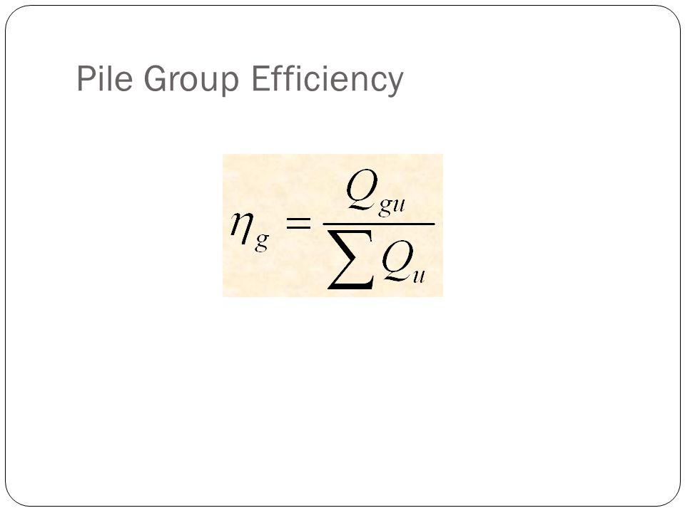 Pile Group Efficiency