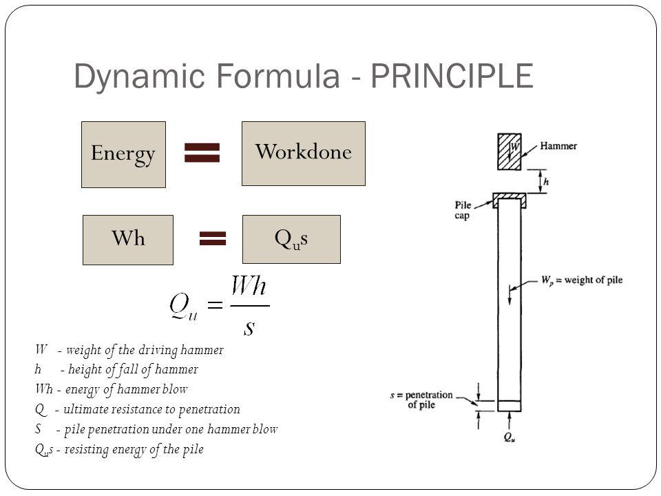Dynamic Formula - PRINCIPLE