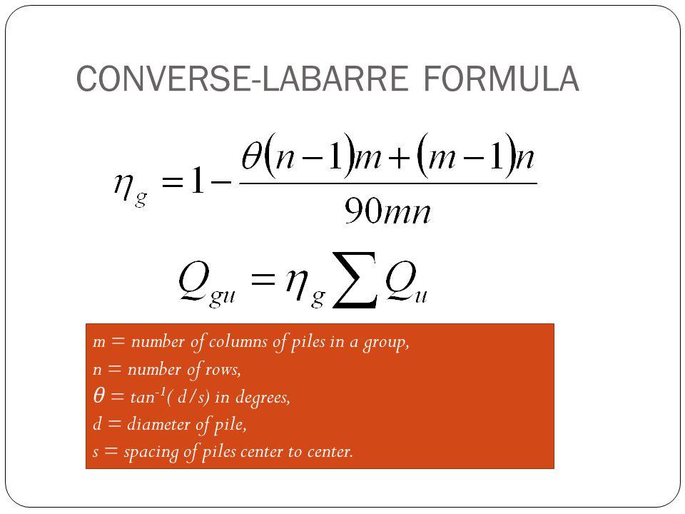 CONVERSE-LABARRE FORMULA