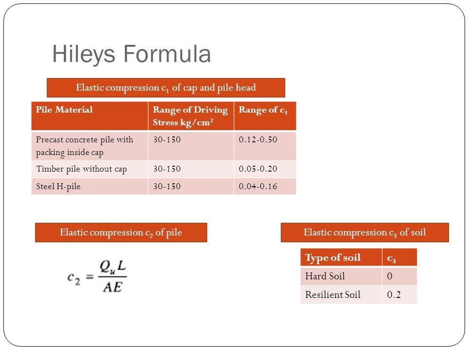 Hileys Formula Elastic compression c1 of cap and pile head