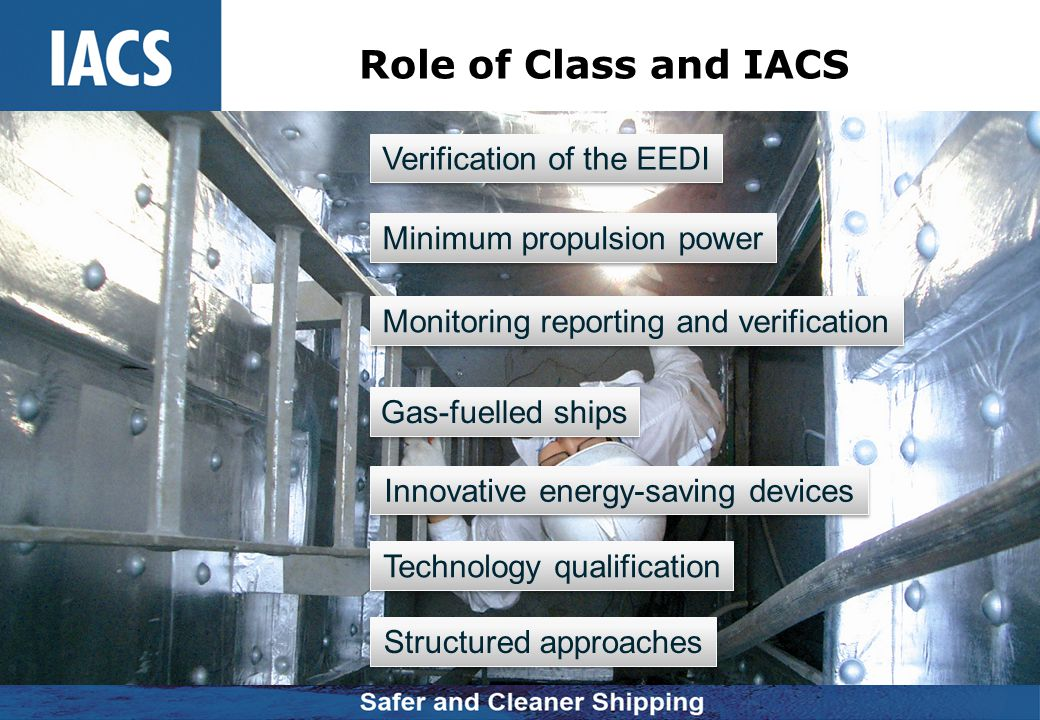 Role of Class and IACS Verification of the EEDI