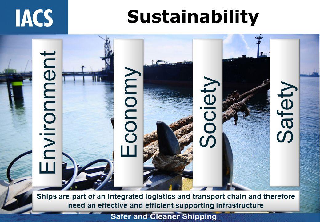 Environment Economy Society Safety Sustainability