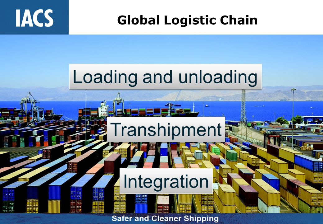 Global Logistic Chain Loading and unloading Transhipment Integration