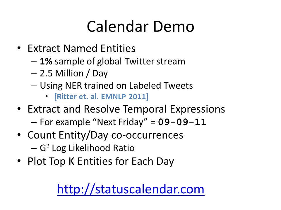 http://statuscalendar.com Calendar Demo Extract Named Entities