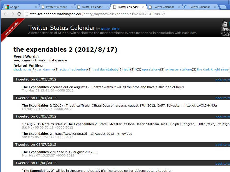 By clicking on the calendar entry we can drill down to see individual tweets which mention the expendables 2 in addition to a reference to august 17.