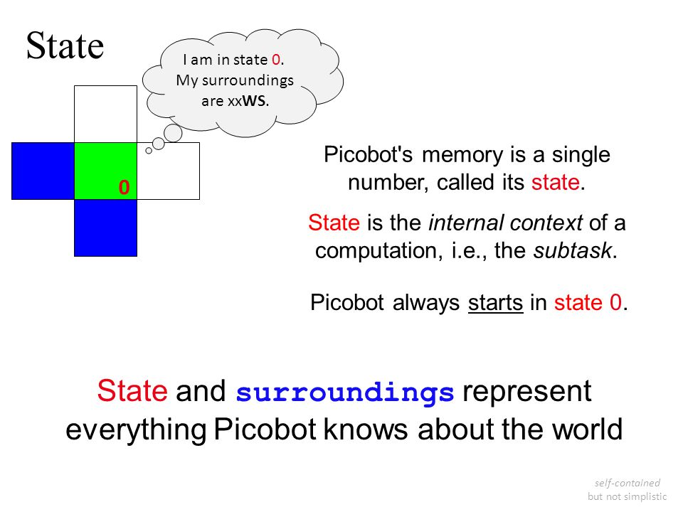 State I am in state 0. My surroundings. are xxWS. Picobot s memory is a single number, called its state.