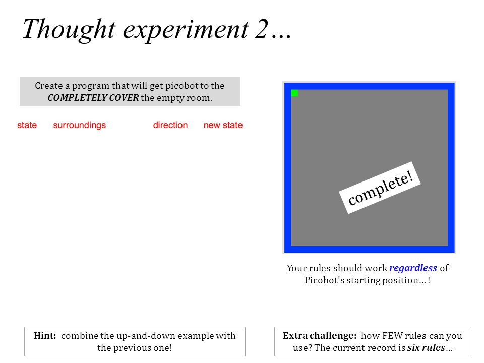 Thought experiment 2… complete!