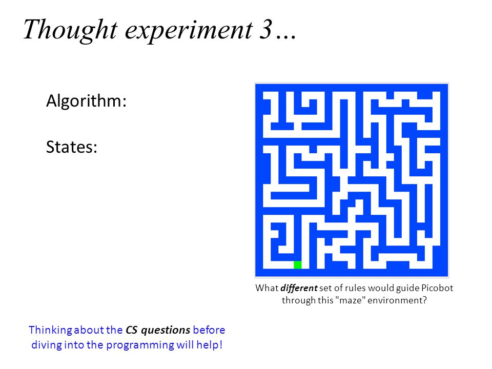 Thought experiment 3… Algorithm: States: