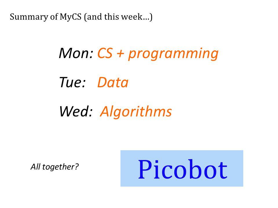 Picobot Mon: CS + programming Tue: Data Wed: Algorithms