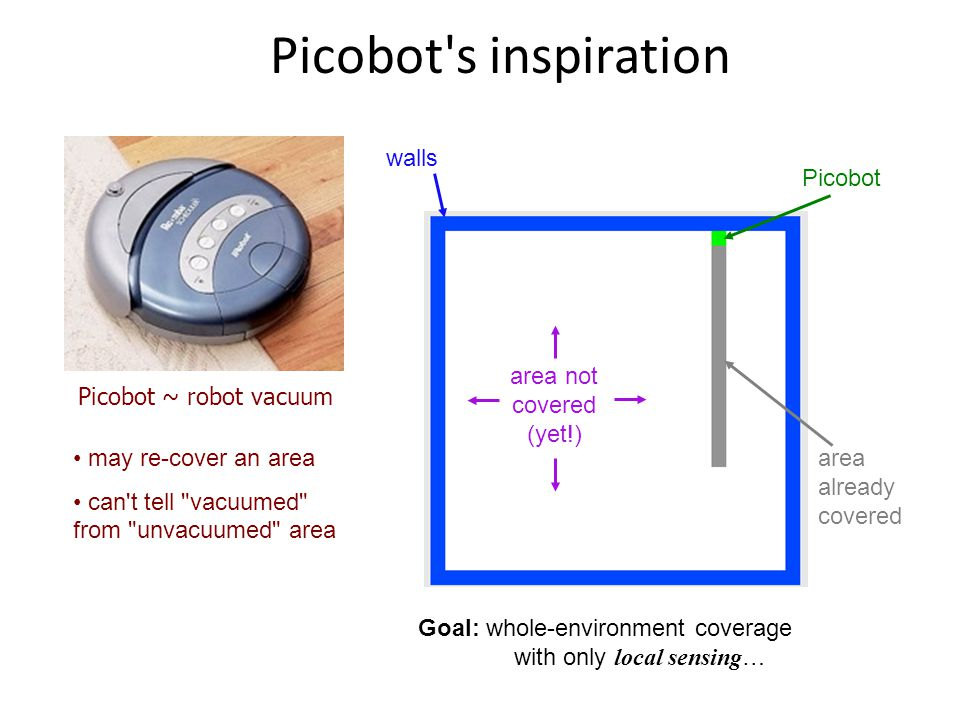 Picobot s inspiration walls Picobot area not covered (yet!)