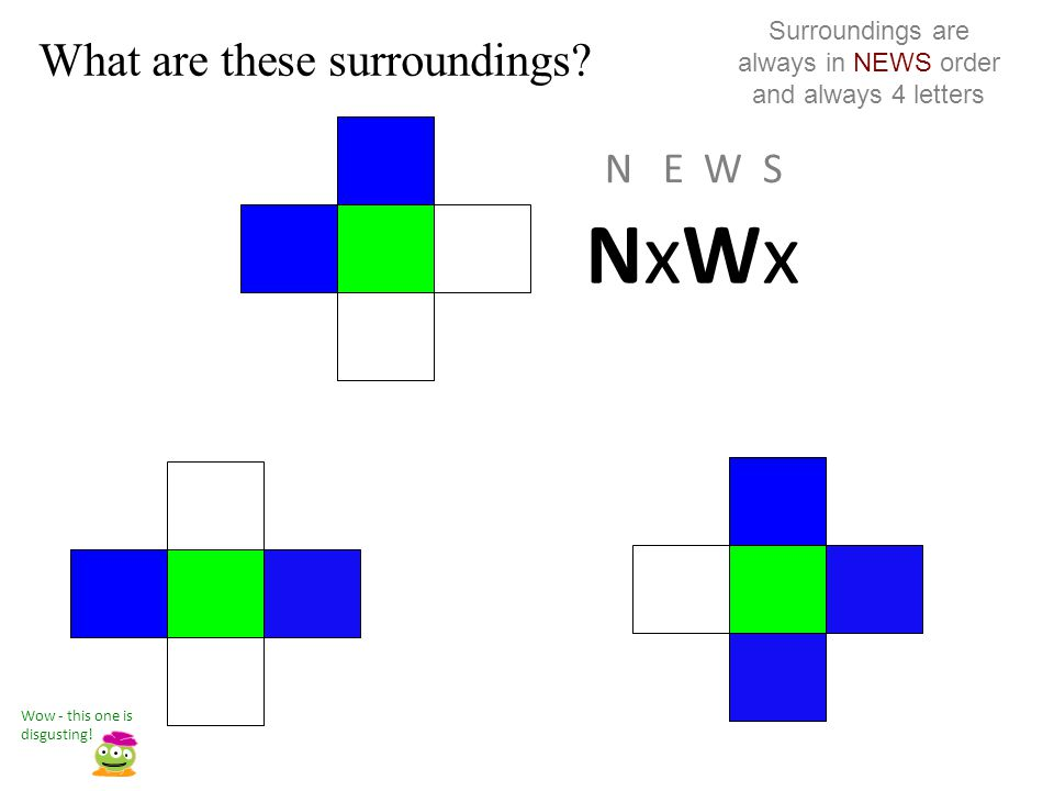 Surroundings are always in NEWS order and always 4 letters
