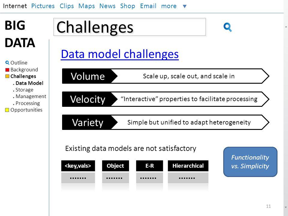 Challenges BIG DATA Data model challenges Volume Velocity Variety