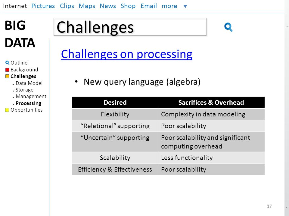 Challenges BIG DATA Challenges on processing