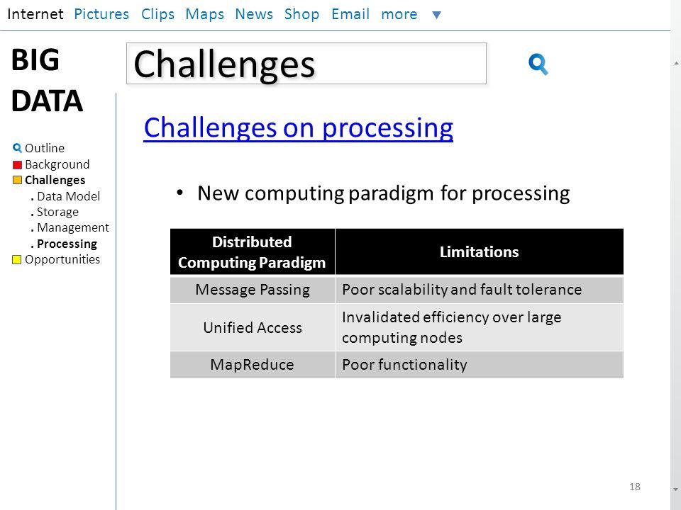 Distributed Computing Paradigm