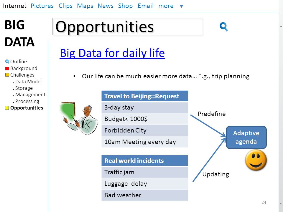 Opportunities BIG DATA Big Data for daily life Internet