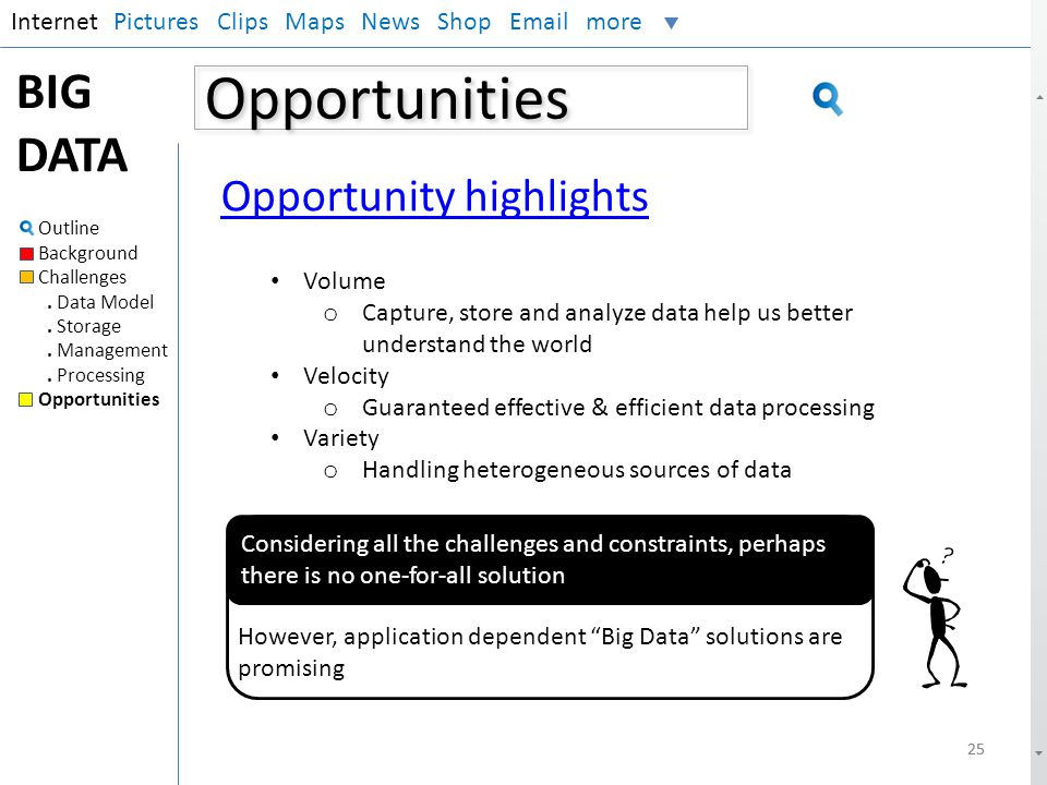 Opportunities BIG DATA Opportunity highlights Internet