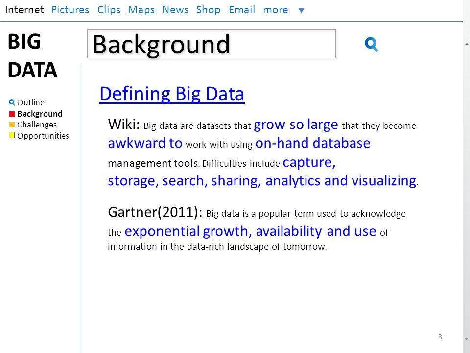 Background BIG DATA Defining Big Data