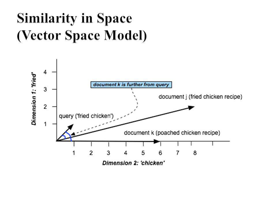 Similarity in Space (Vector Space Model)