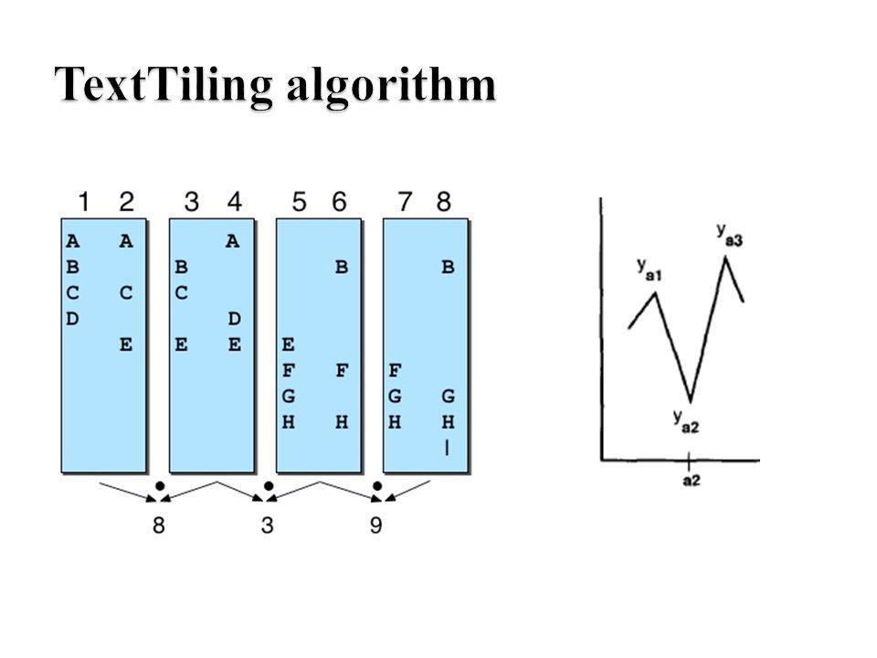 TextTiling algorithm