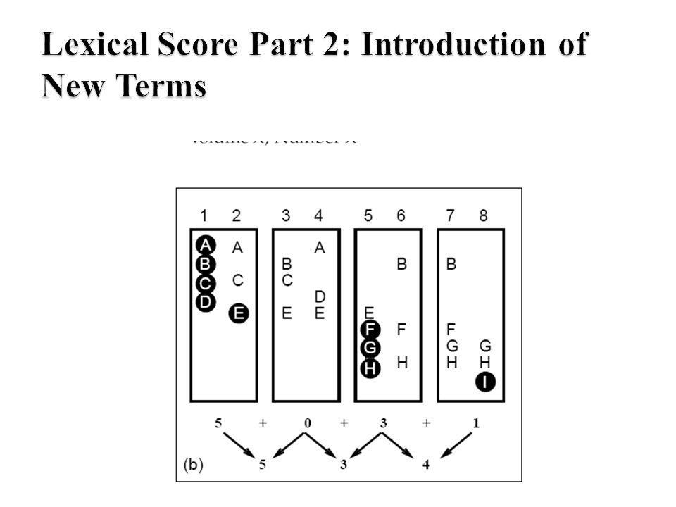 Lexical Score Part 2: Introduction of New Terms