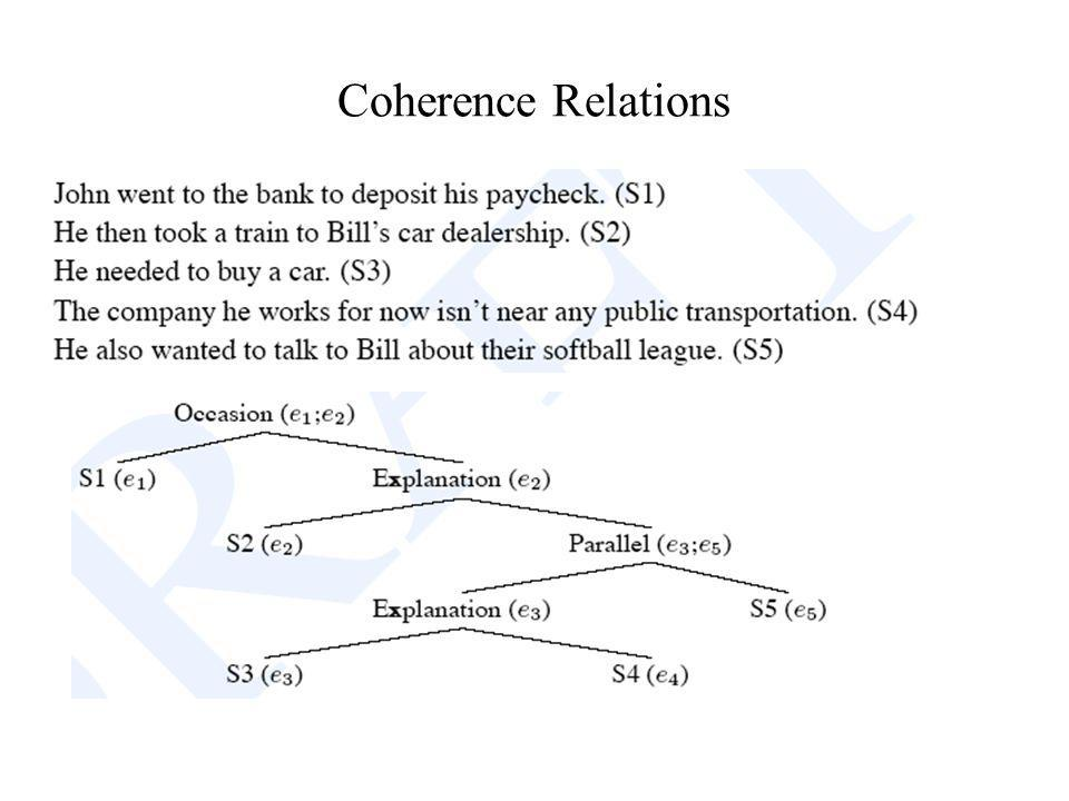 Coherence Relations