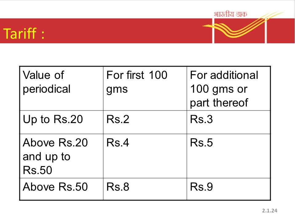 Tariff : Value of periodical For first 100 gms