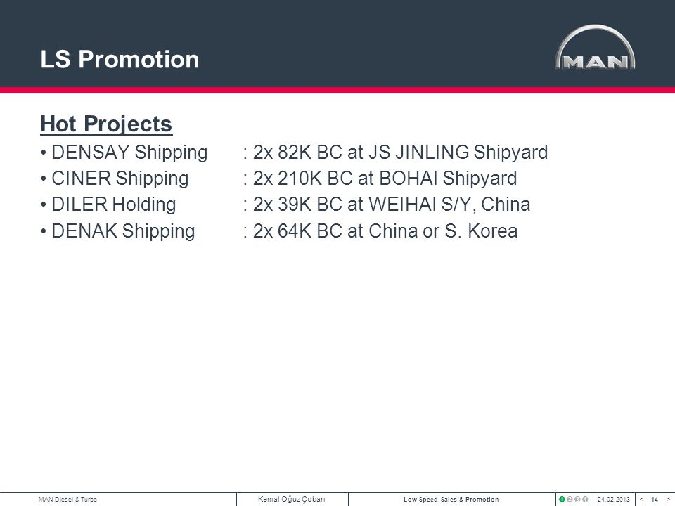 LS Promotion Hot Projects