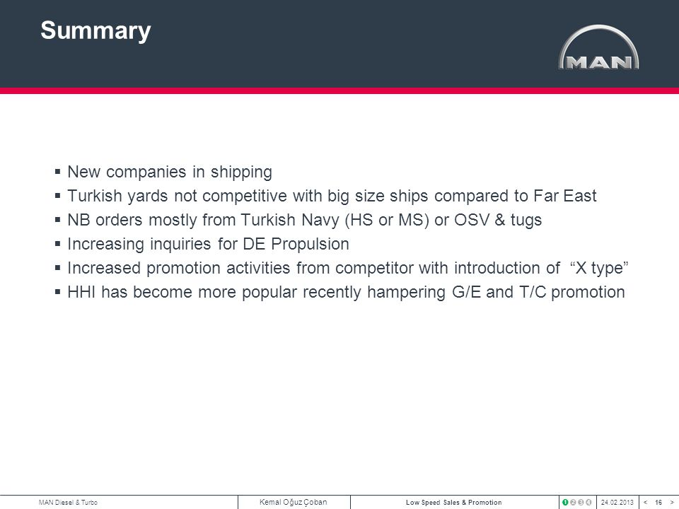 Summary New companies in shipping