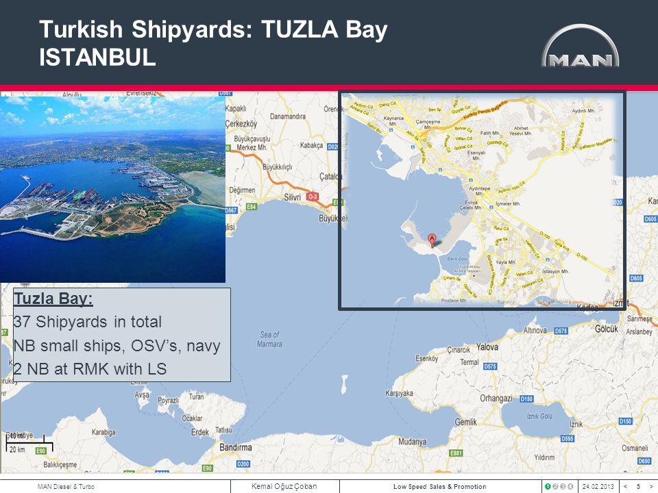 Turkish Shipyards: TUZLA Bay ISTANBUL