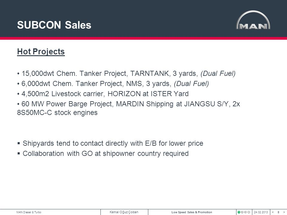 SUBCON Sales Hot Projects