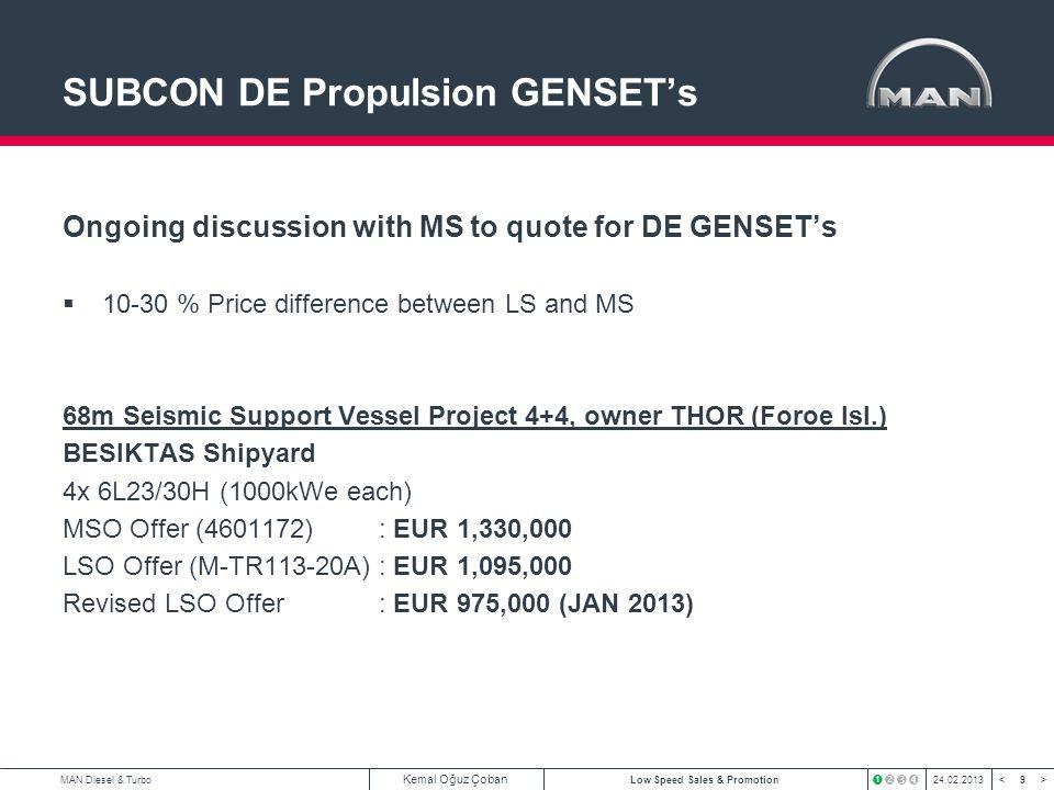 SUBCON DE Propulsion GENSET's
