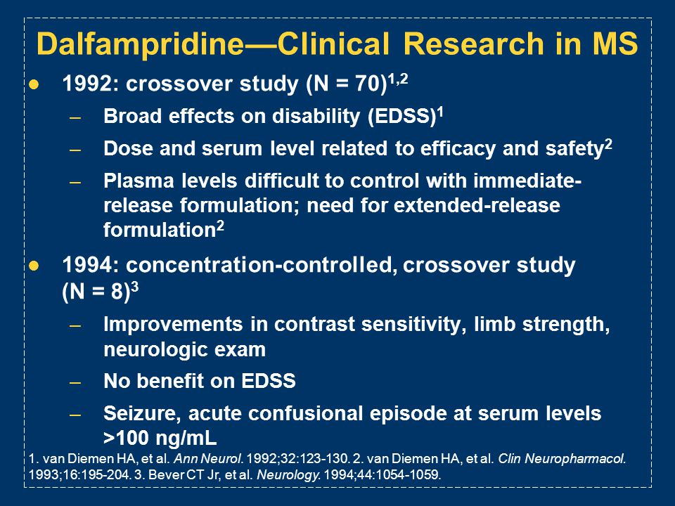Dalfampridine—Clinical Research in MS