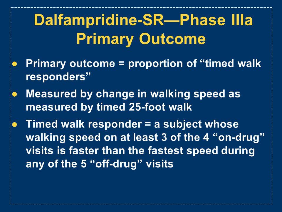 Dalfampridine-SR—Phase IIIa Primary Outcome
