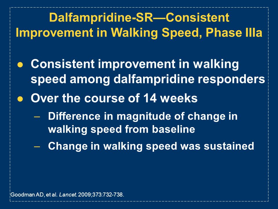 Dalfampridine-SR—Consistent Improvement in Walking Speed, Phase IIIa