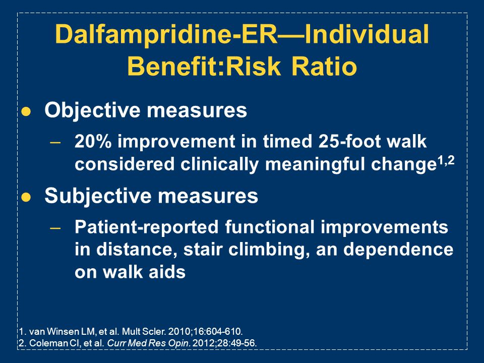Dalfampridine-ER—Individual Benefit:Risk Ratio