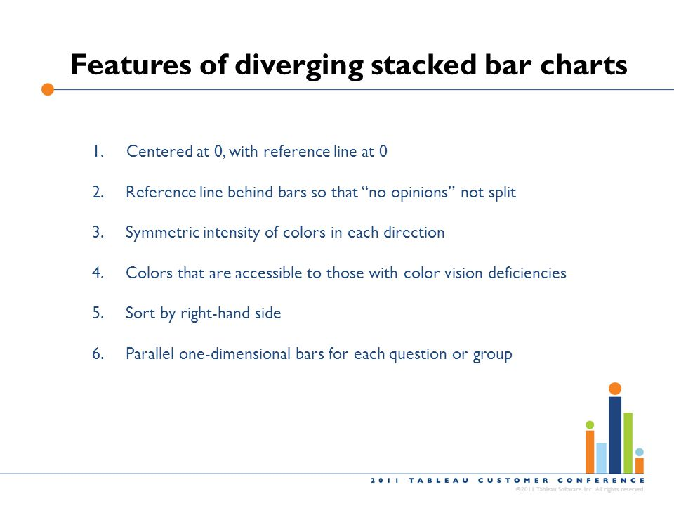 Features of diverging stacked bar charts